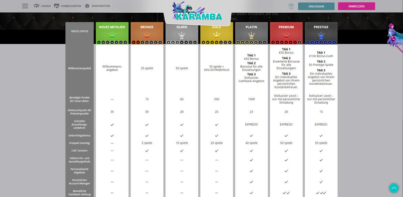 Bovada website